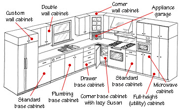 Kitchen Cabinet Solid Wood